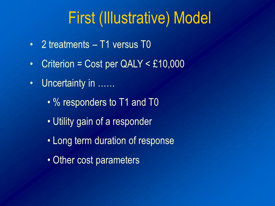 First (Illustrative) Model 2 treatments – T1 versus T0 Criterion = Cost per QALY < £10,000 Uncertainty in …… % responders to T1 and T0 Utility gain of a responder Long term duration of response Other cost parameters