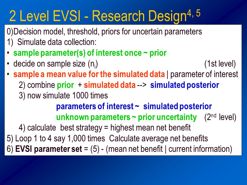 2 Level EVSI - Research Design 4, 5 0)Decision model, threshold, priors for uncertain parameters 1) Simulate data collection: sample parameter(s) of interest once ~ prior decide on sample size (n i ) (1st level) sample a mean value for the simulated data | parameter of interest 2) combine prior + simulated data --> simulated posterior 3) now simulate 1000 times parameters of interest ~ simulated posterior unknown parameters ~ prior uncertainty (2 nd level) 4) calculate best strategy = highest mean net benefit 5) Loop 1 to 4 say 1,000 times Calculate average net benefits 6) EVSI parameter set = (5) - (mean net benefit | current information)