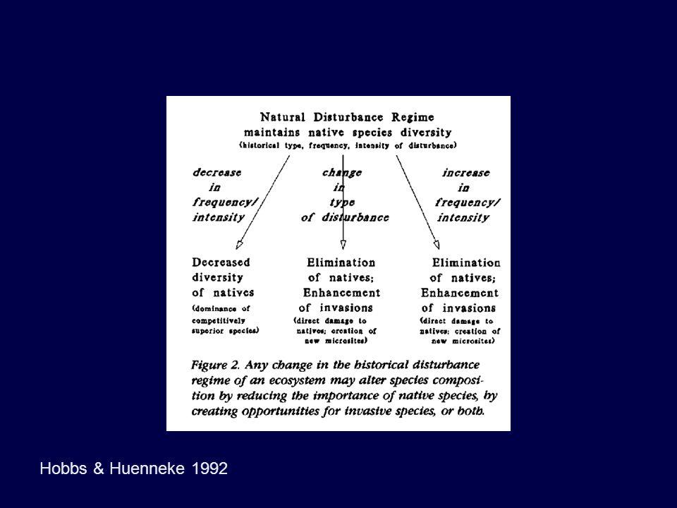 Hobbs & Huenneke 1992