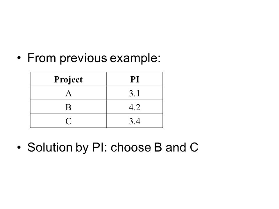 From previous example: Solution by PI: choose B and C ProjectPI A3.1 B4.2 C3.4
