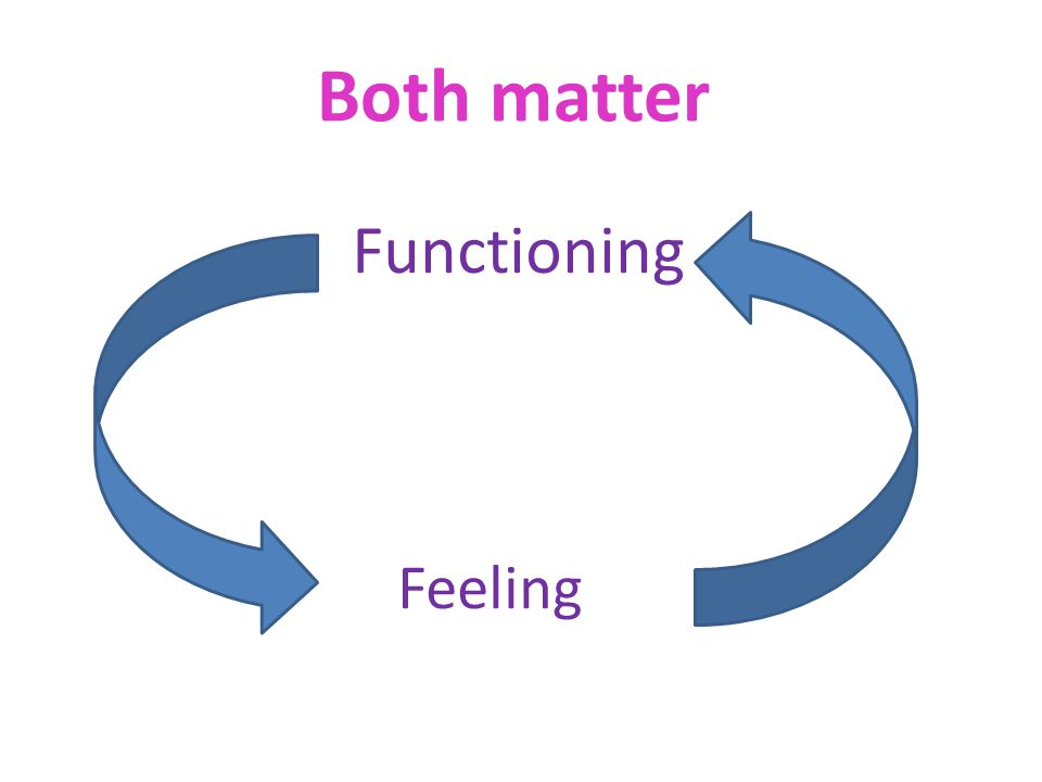 Both matter Functioning Feeling