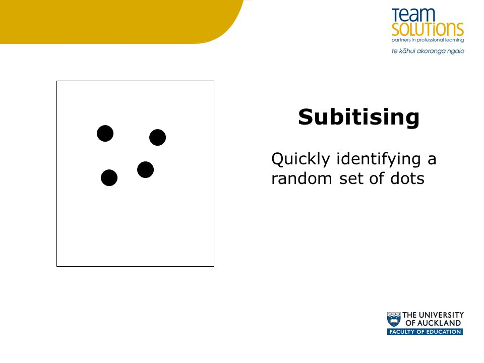 Subitising Quickly identifying a random set of dots