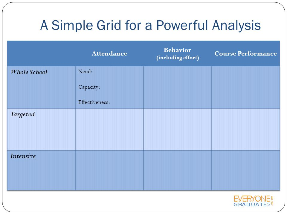 A Simple Grid for a Powerful Analysis Need Effectiveness Capacity
