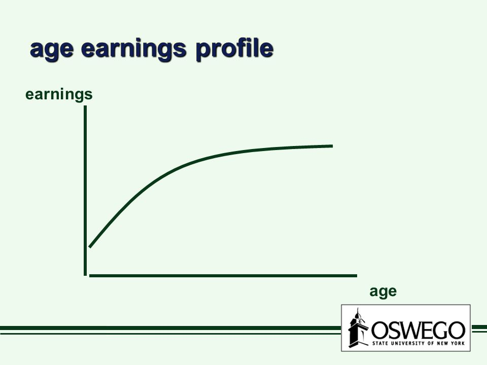 age earnings profile age earnings