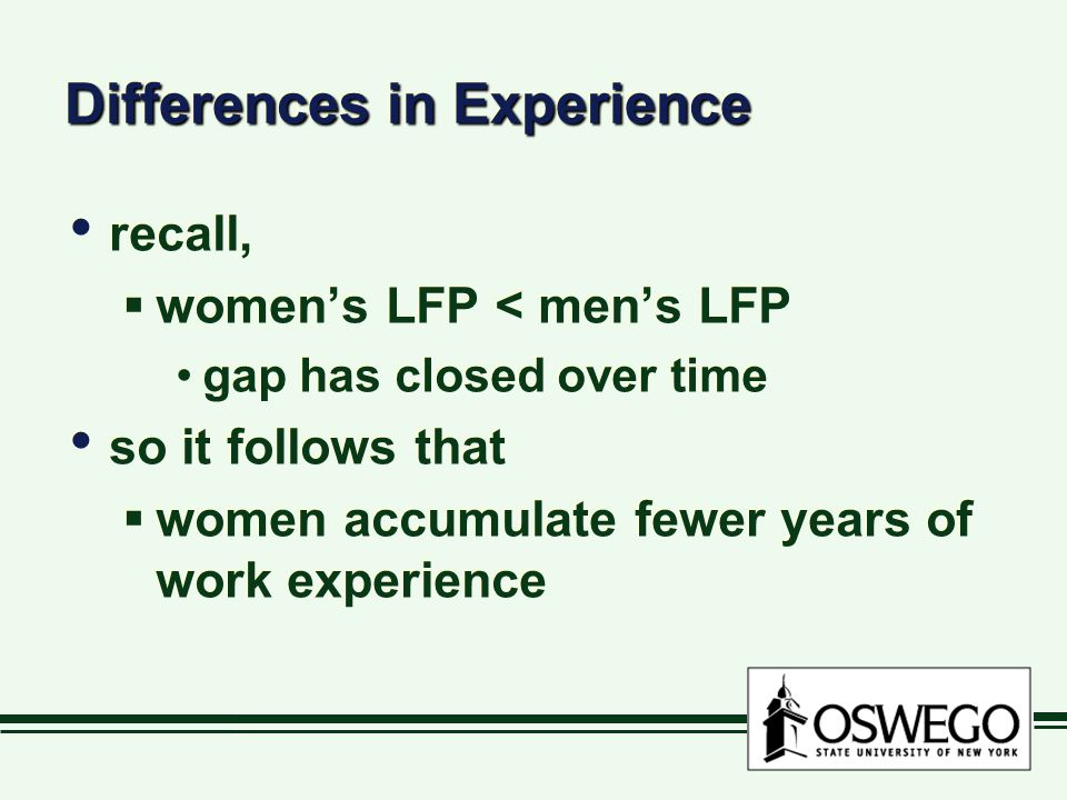 Differences in Experience recall,  women's LFP < men's LFP gap has closed over time so it follows that  women accumulate fewer years of work experience recall,  women's LFP < men's LFP gap has closed over time so it follows that  women accumulate fewer years of work experience