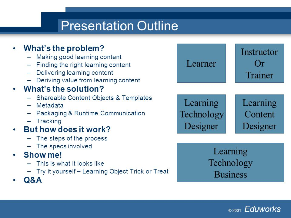 © 2001 Eduworks Presentation Outline What's the problem? –Making good learning content –Finding the right learning content –Delivering learning conten