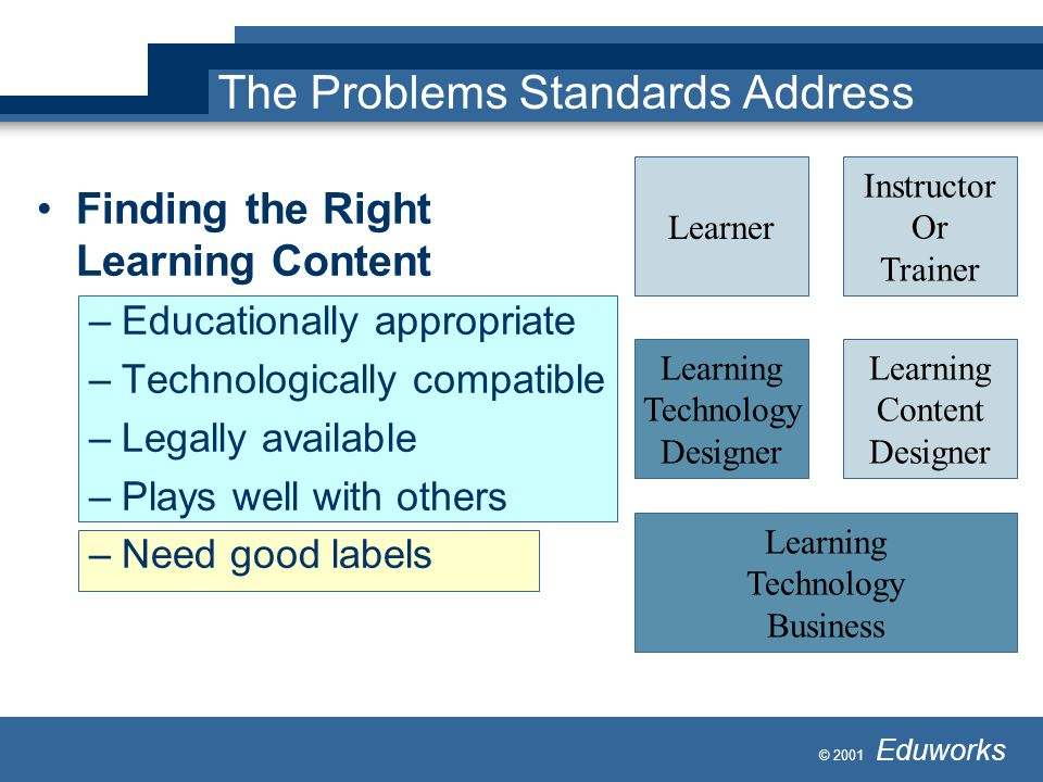 © 2001 Eduworks The Problems Standards Address Learning Technology Business Learning Technology Designer Learner Instructor Or Trainer Learning Content Designer Finding the Right Learning Content –Educationally appropriate –Technologically compatible –Legally available –Plays well with others –Need good labels