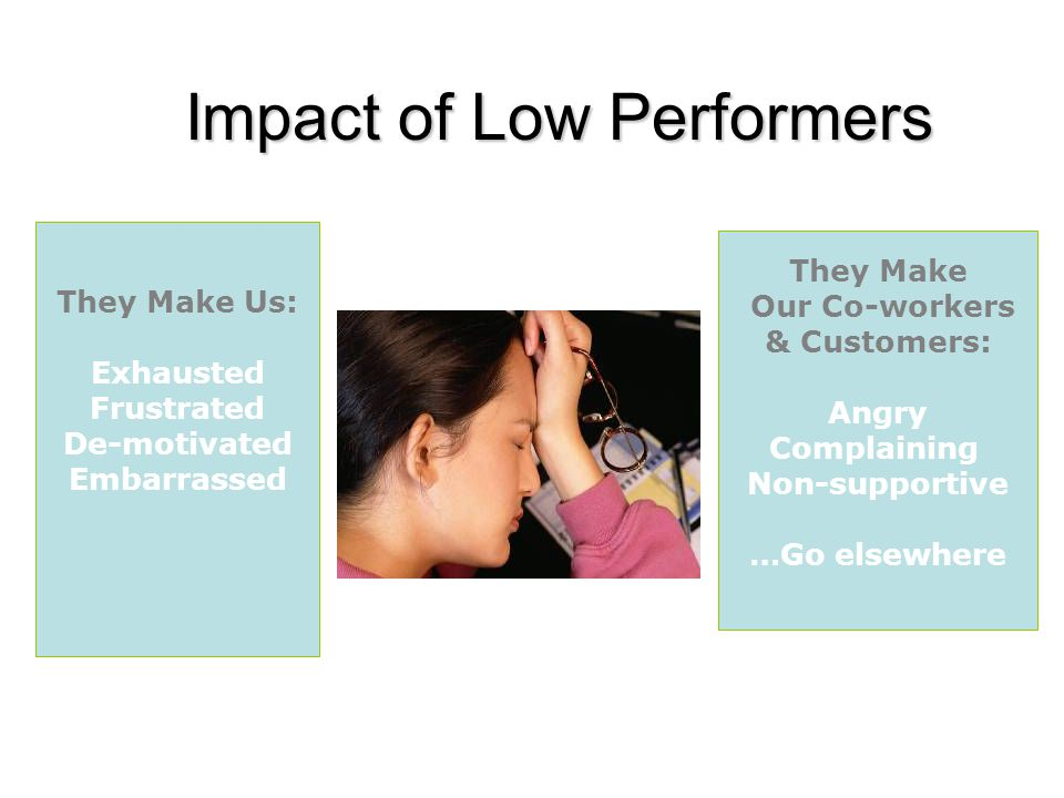 Impact of Low Performers They Make Us: Exhausted Frustrated De-motivated Embarrassed They Make Our Co-workers & Customers: Angry Complaining Non-supportive …Go elsewhere