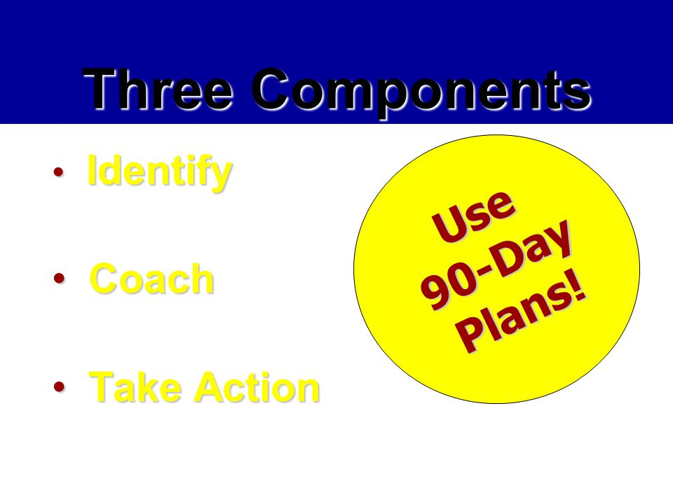 Identify Identify Coach Coach Take Action Take Action Three Components Use 90-Day Plans!