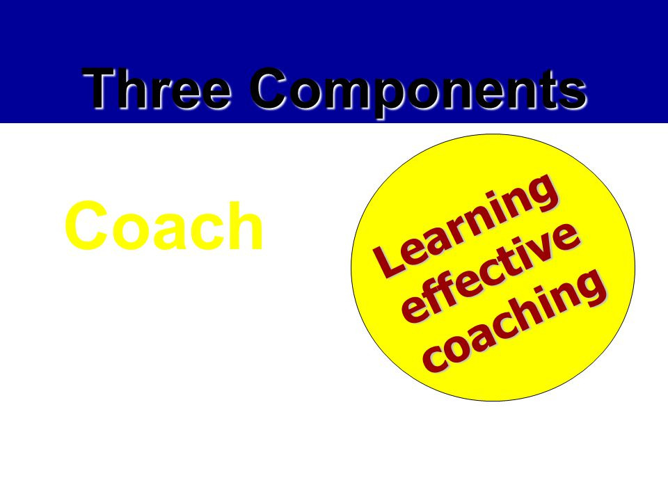 Coach Three Components Learning effective coaching