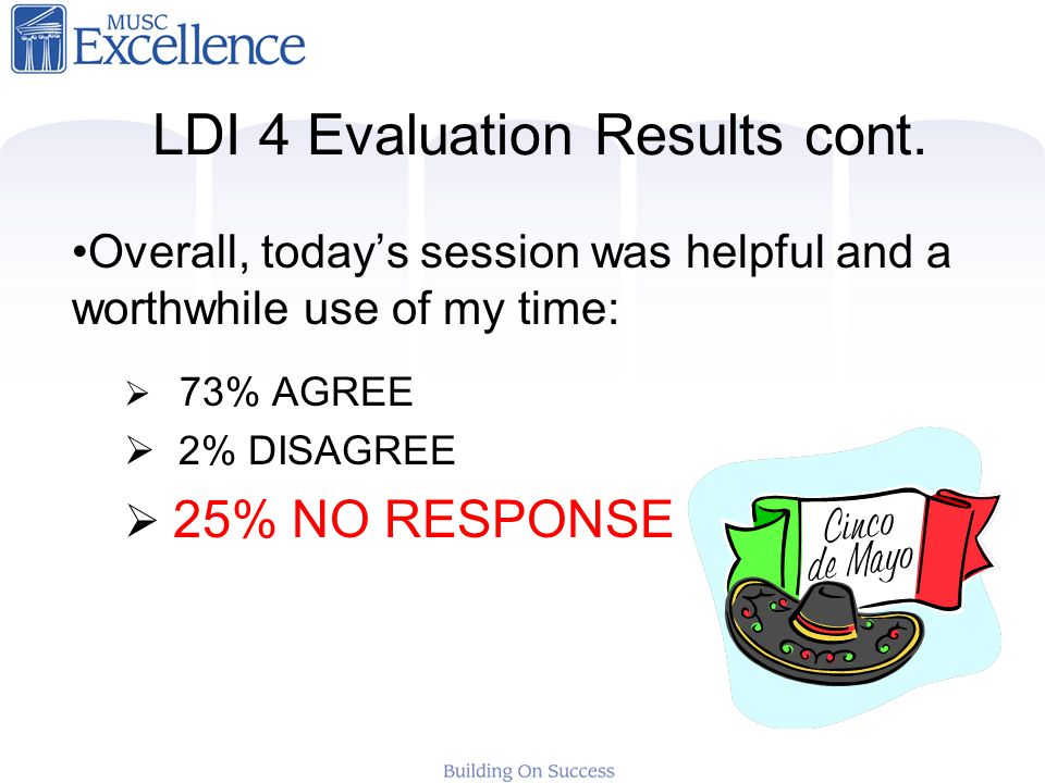 LDI Team Success Criteria 90% of evaluation responders found LDI to be educational and worthwhile (Actual: 73%, No Response: 25%) >90% response rate on LDI evaluation forms (Actual: 100%) 80% attendance at LDI from F&A Leadership (Actual: 74%)