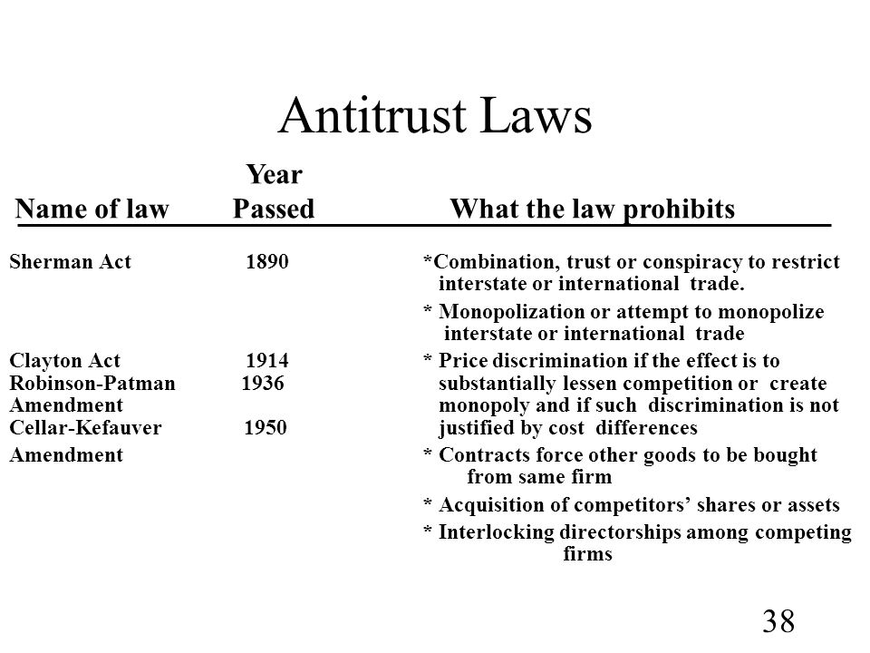 38 Antitrust Laws Sherman Act 1890*Combination, trust or conspiracy to restrict interstate or international trade. * Monopolization or attempt to mono