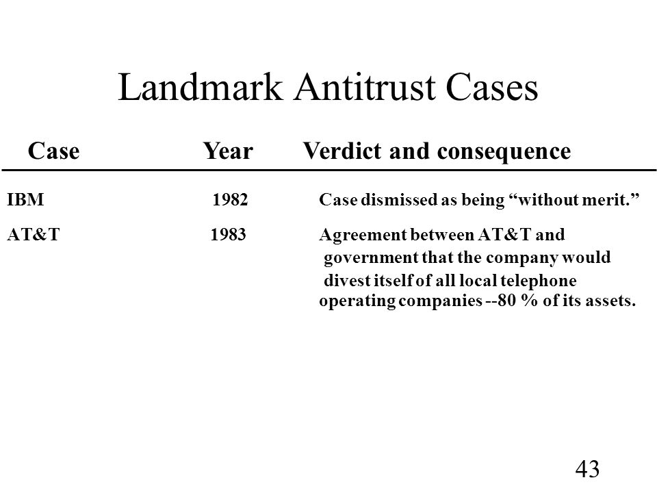 "43 Landmark Antitrust Cases IBM 1982Case dismissed as being ""without merit."" AT&T 1983Agreement between AT&T and government that the company would div"