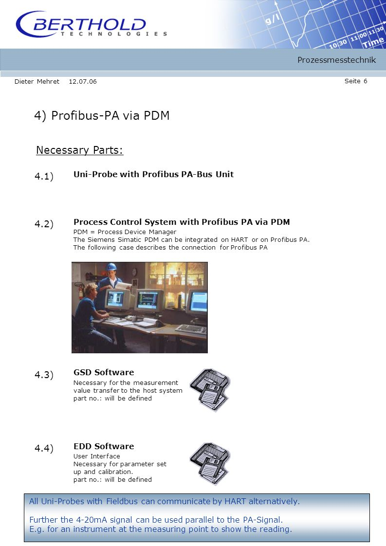 Prozessmesstechnik Seite 6 Dieter Mehret 12.07.06 4) Profibus-PA via PDM Necessary Parts: 4.2) Process Control System with Profibus PA via PDM 4.1) Uni-Probe with Profibus PA-Bus Unit PDM = Process Device Manager The Siemens Simatic PDM can be integrated on HART or on Profibus PA.