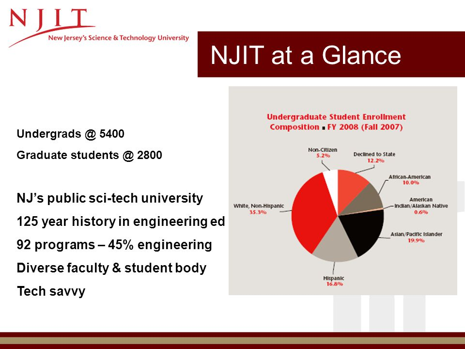 NJIT at a Glance Undergrads @ 5400 Graduate students @ 2800 NJ's public sci-tech university 125 year history in engineering ed 92 programs – 45% engineering Diverse faculty & student body Tech savvy