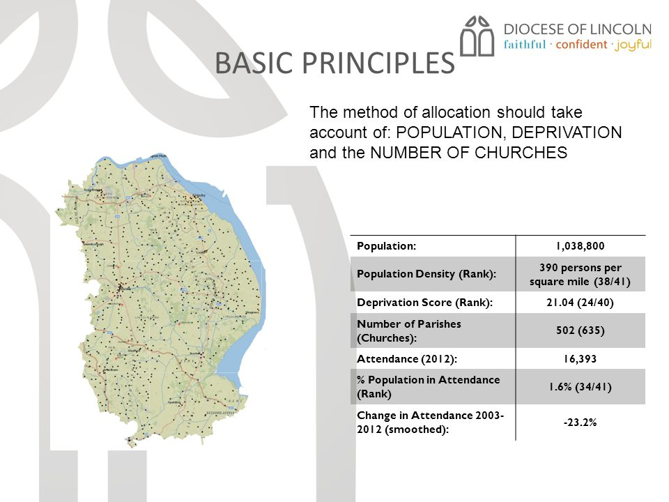 BASIC PRINCIPLES- POPULATION In some parts of the Diocese the population density is lower than the Highlands of Scotland, yet other areas are very high.