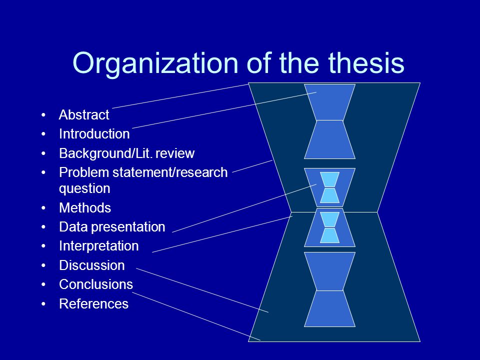 Organization of the thesis Abstract Introduction Background/Lit. review Problem statement/research question Methods Data presentation Interpretation D