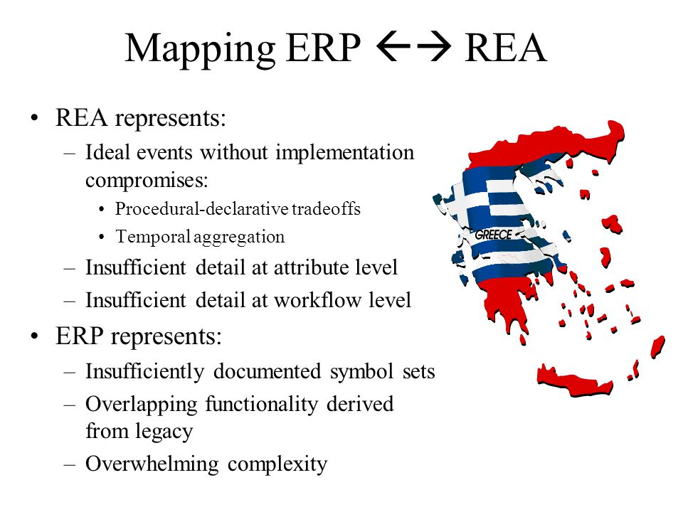 Mapping ERP  REA REA represents: –Ideal events without implementation compromises: Procedural-declarative tradeoffs Temporal aggregation –Insufficient detail at attribute level –Insufficient detail at workflow level ERP represents: –Insufficiently documented symbol sets –Overlapping functionality derived from legacy –Overwhelming complexity