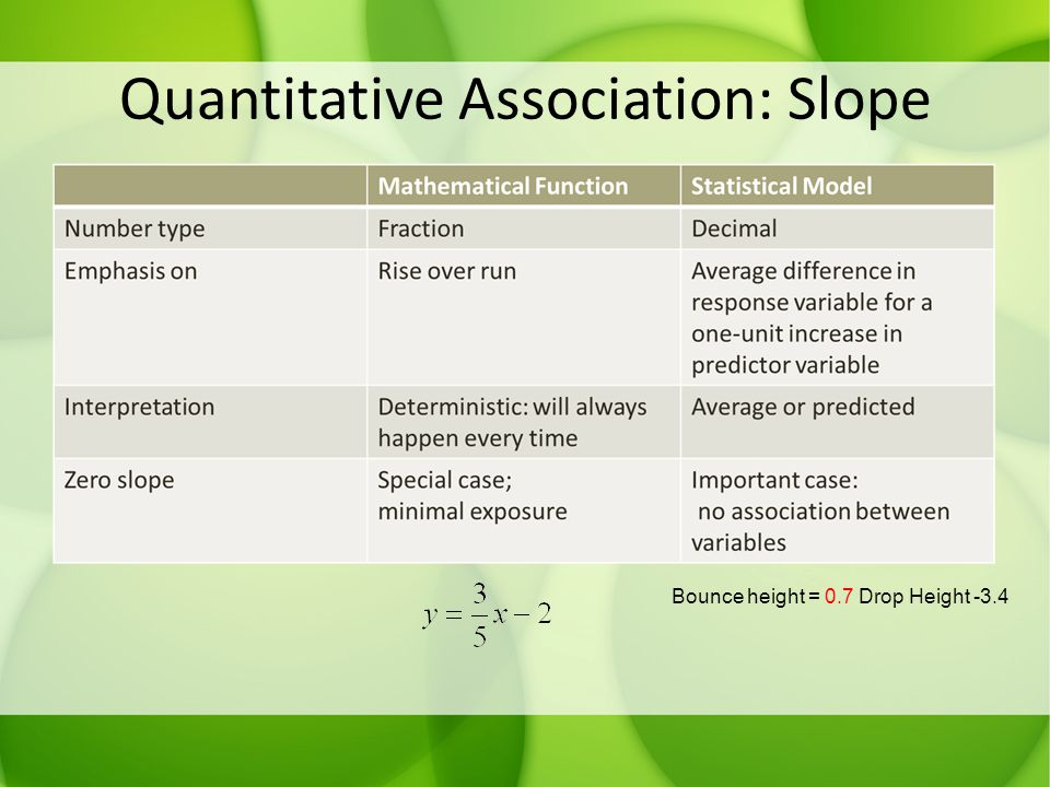 Quantitative Association: Slope Bounce height = 0.7 Drop Height -3.4
