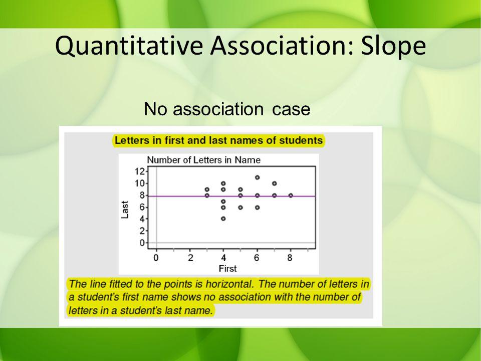 Quantitative Association: Slope No association case