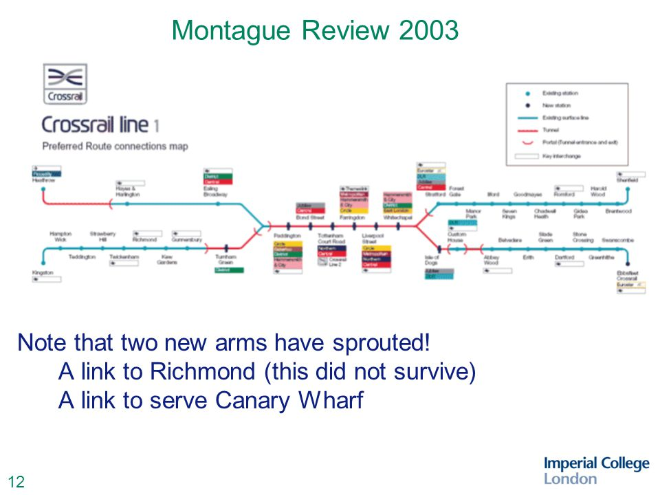 12 Montague Review 2003 Note that two new arms have sprouted! A link to Richmond (this did not survive) A link to serve Canary Wharf