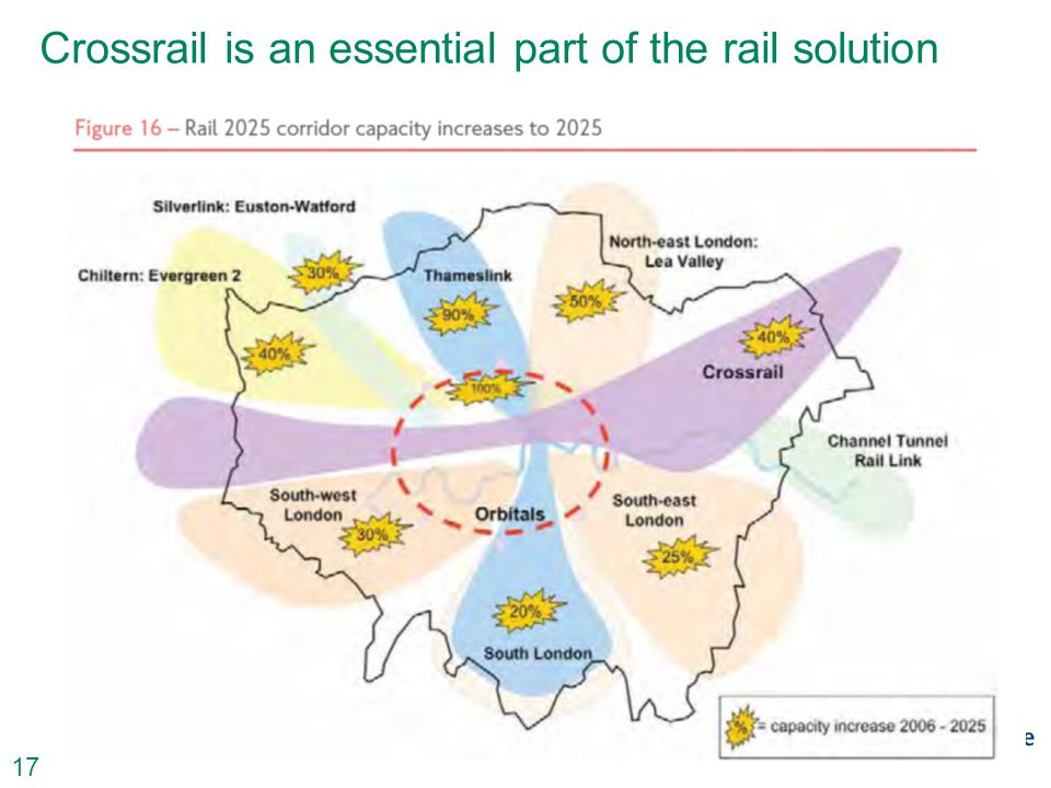 17 Crossrail is an essential part of the rail solution