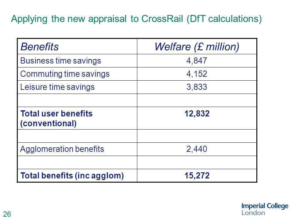 26 Applying the new appraisal to CrossRail (DfT calculations) BenefitsWelfare (£ million) Business time savings4,847 Commuting time savings4,152 Leisu