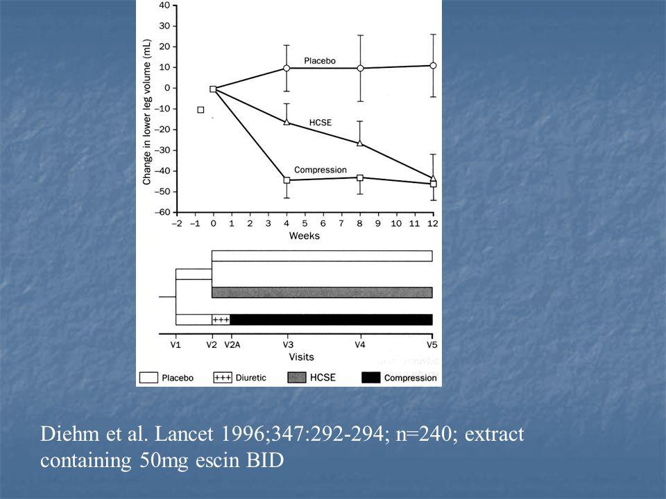 Diehm et al. Lancet 1996;347:292-294; n=240; extract containing 50mg escin BID