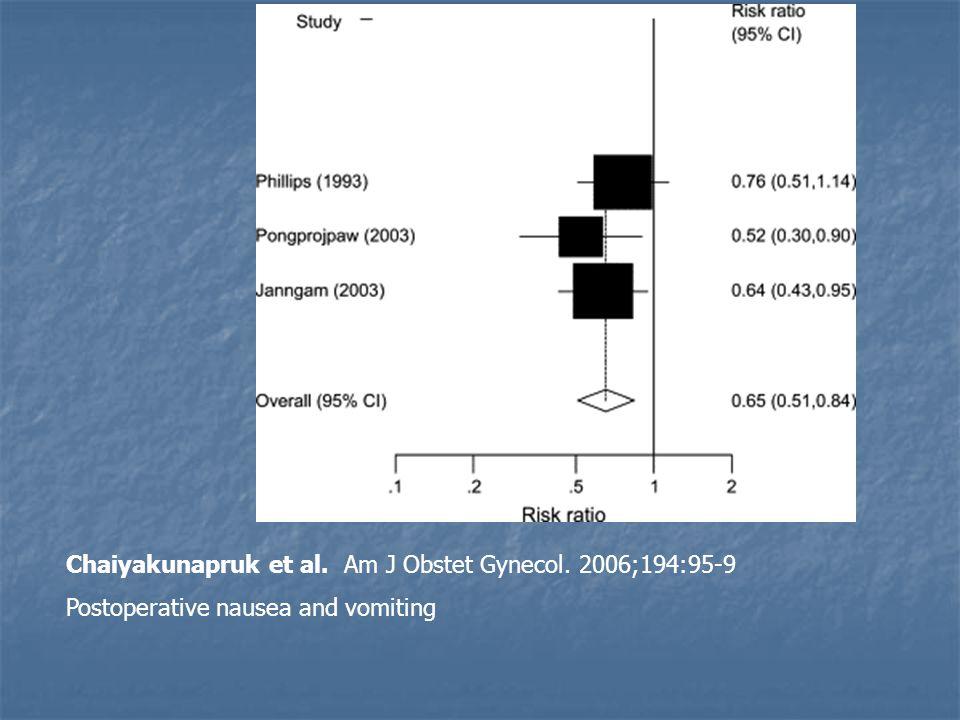 Chaiyakunapruk et al. Am J Obstet Gynecol. 2006;194:95-9 Postoperative nausea and vomiting