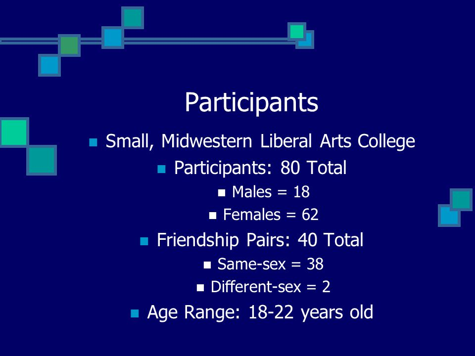 Participants Small, Midwestern Liberal Arts College Participants: 80 Total Males = 18 Females = 62 Friendship Pairs: 40 Total Same-sex = 38 Different-sex = 2 Age Range: 18-22 years old