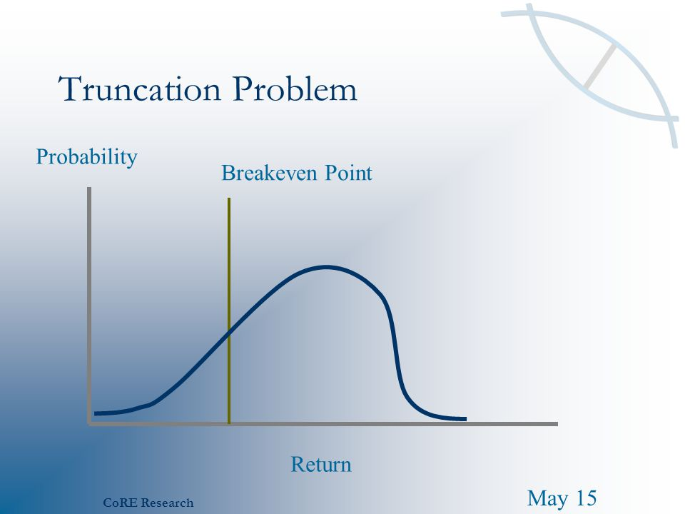 May 15 CoRE Research Truncation Problem Probability Return Breakeven Point
