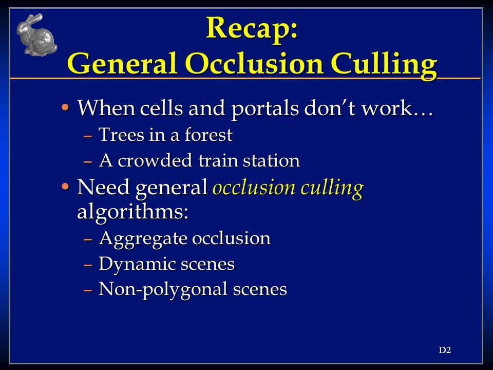 D3 Recap: General Occlusion Culling I'll discuss two algorithms:I'll discuss two algorithms: –Hierarchical Z-Buffer Ned Greene, SIGGRAPH 93 Ned Greene, SIGGRAPH 93 –Hierarchical Occlusion Maps Hansong Zhang, SIGGRAPH 97 Hansong Zhang, SIGGRAPH 97