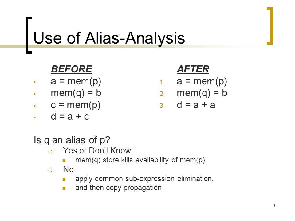 3 Use of Alias-Analysis BEFORE a = mem(p) mem(q) = b c = mem(p) d = a + c Is q an alias of p?  Yes or Don't Know: mem(q) store kills availability of