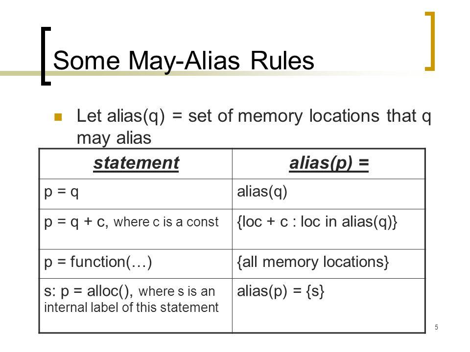 5 Some May-Alias Rules Let alias(q) = set of memory locations that q may alias statementalias(p) = p = qalias(q) p = q + c, where c is a const {loc +