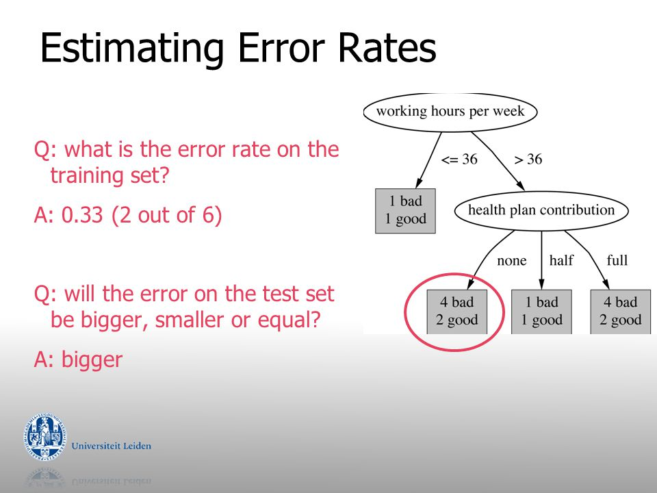 Estimating Error Rates Q: what is the error rate on the training set? A: 0.33 (2 out of 6) Q: will the error on the test set be bigger, smaller or equ