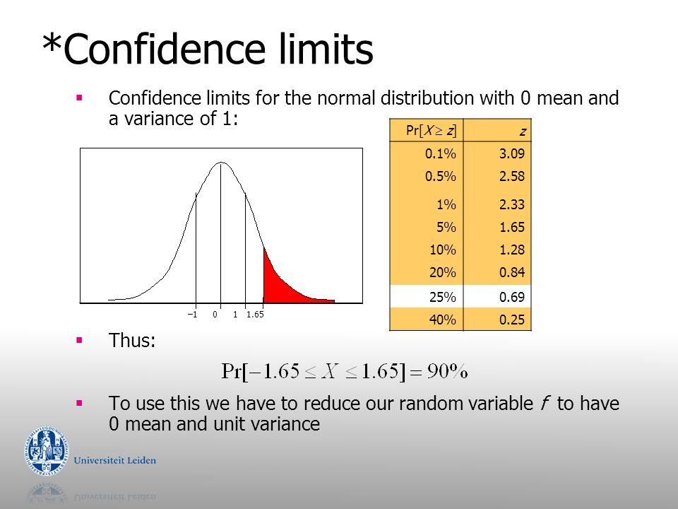 *Confidence limits  Confidence limits for the normal distribution with 0 mean and a variance of 1:  Thus:  To use this we have to reduce our random
