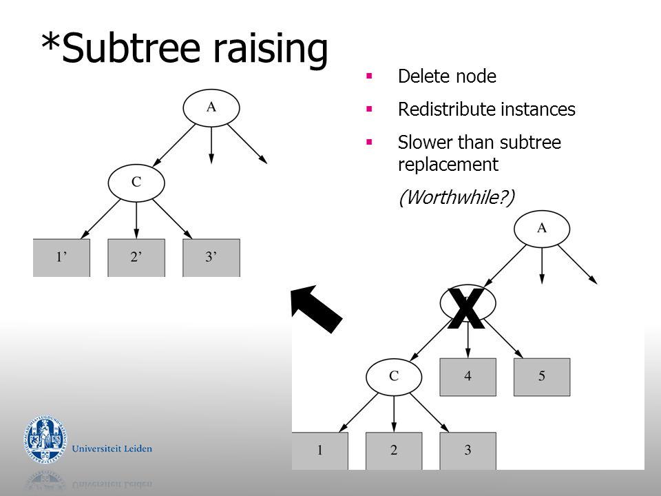 *Subtree raising  Delete node  Redistribute instances  Slower than subtree replacement (Worthwhile?) X