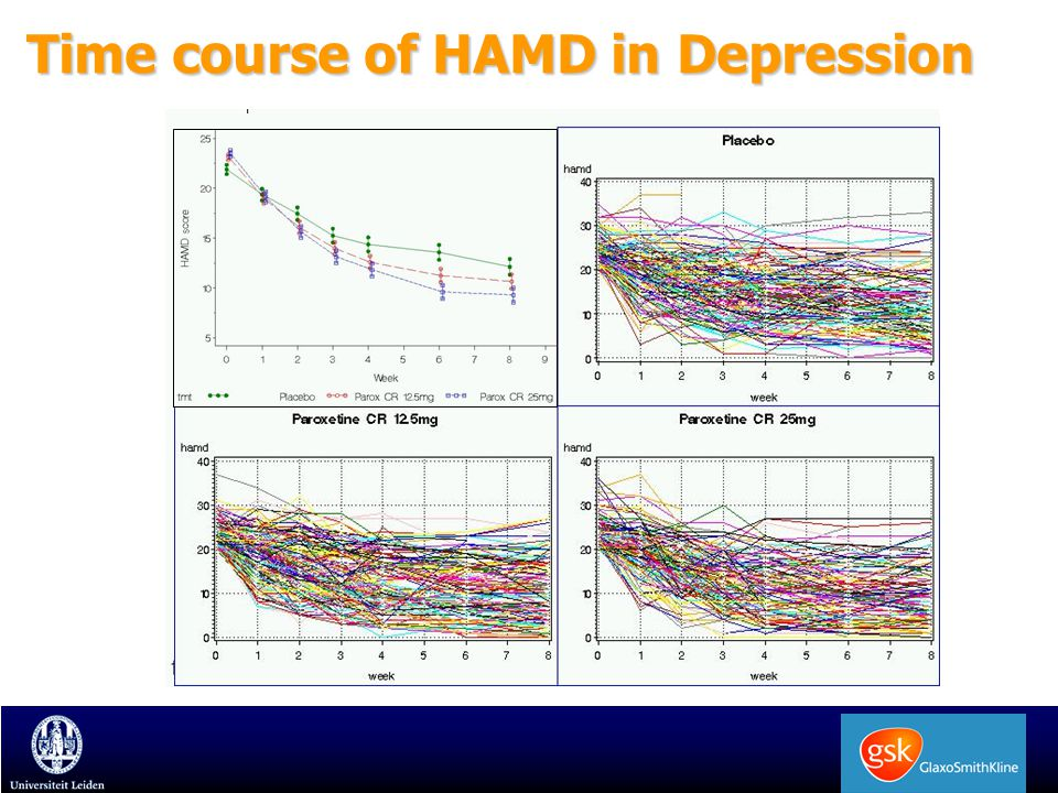 Time course of HAMD in Depression