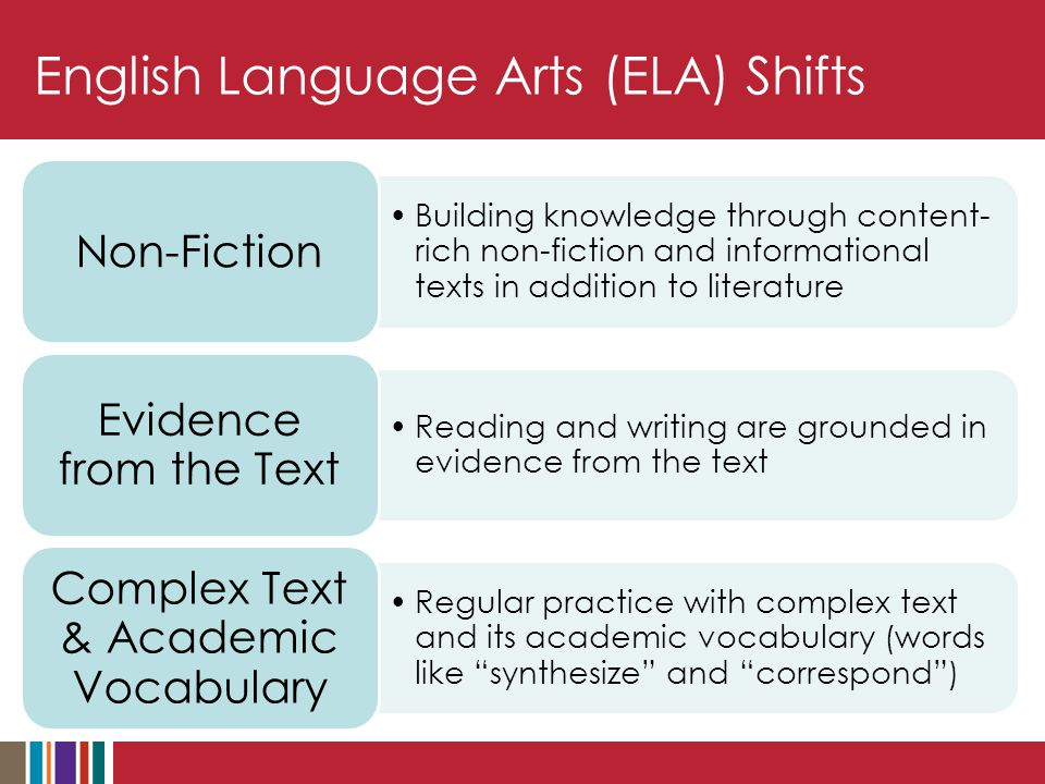 English Language Arts (ELA) Shifts Building knowledge through content- rich non-fiction and informational texts in addition to literature Non-Fiction Reading and writing are grounded in evidence from the text Evidence from the Text Regular practice with complex text and its academic vocabulary (words like synthesize and correspond ) Complex Text & Academic Vocabulary