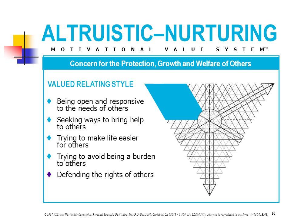 ALTRUISTIC–NURTURING M O T I V A T I O N A L V A L U E S Y S T E M™ VALUED RELATING STYLE 10 © 1997, U.S.