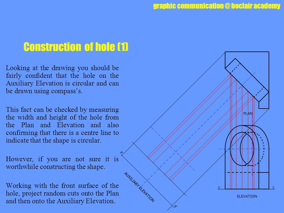 graphic communication @ boclair academy Construction of Hole (2) X X' AUXILIARY ELEVATION Front Elevation X PLAN Measure the size from the datum line up to each of the points on the circle.