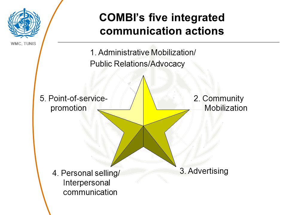 WMC, TUNIS COMBI's five integrated communication actions 1. Administrative Mobilization/ Public Relations/Advocacy 2. Community Mobilization 3. Advert