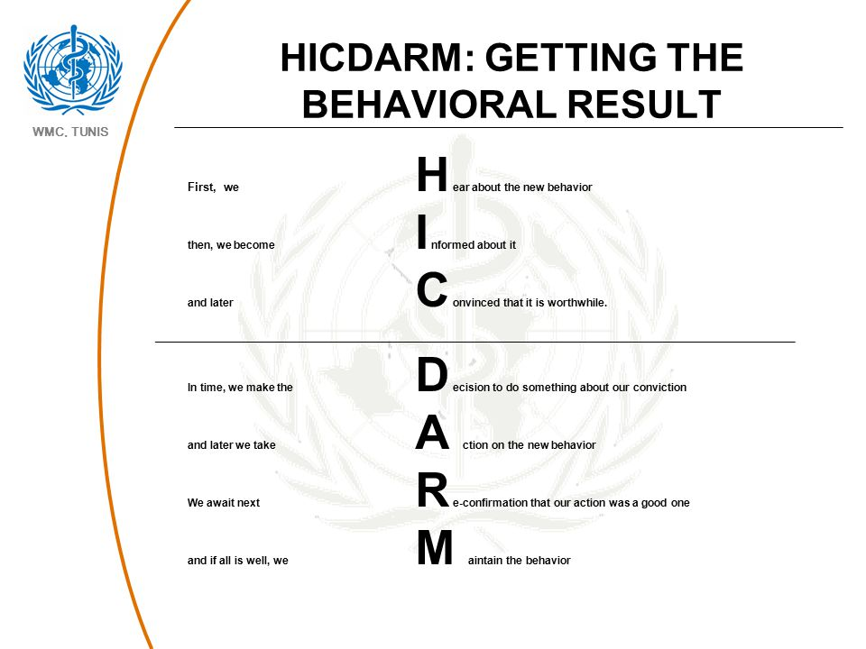 WMC, TUNIS HICDARM: GETTING THE BEHAVIORAL RESULT First, we H ear about the new behavior then, we become I nformed about it and later C onvinced that