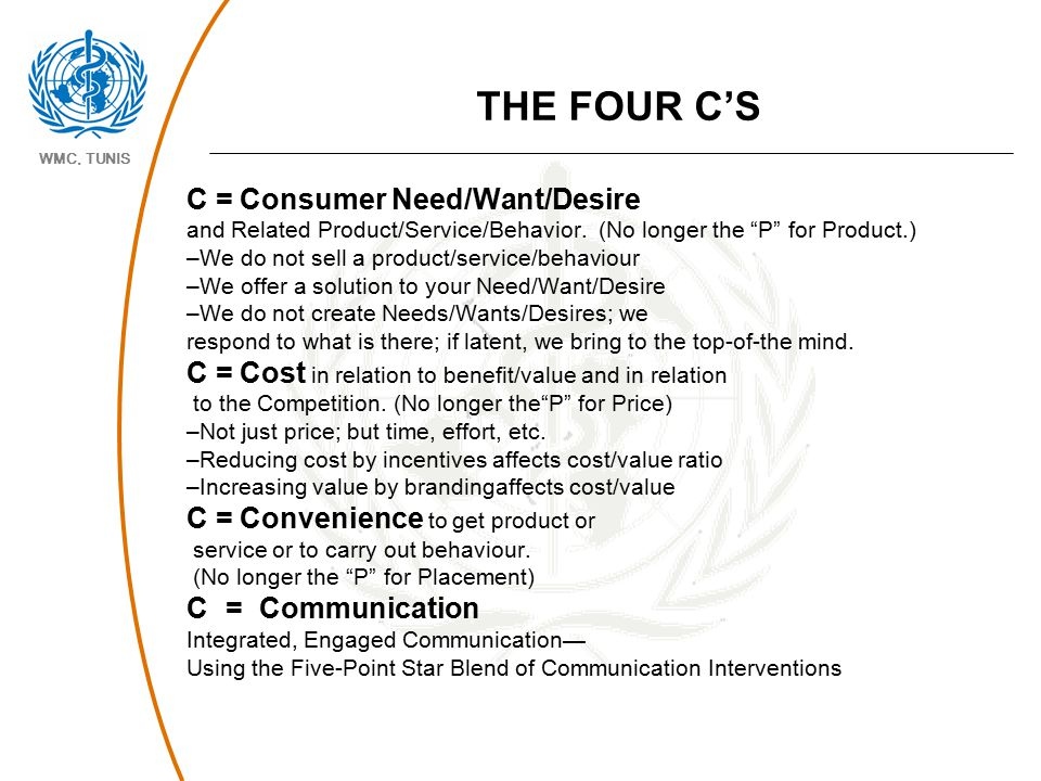 "WMC, TUNIS THE FOUR C'S C = Consumer Need/Want/Desire and Related Product/Service/Behavior. (No longer the ""P"" for Product.) –We do not sell a product"