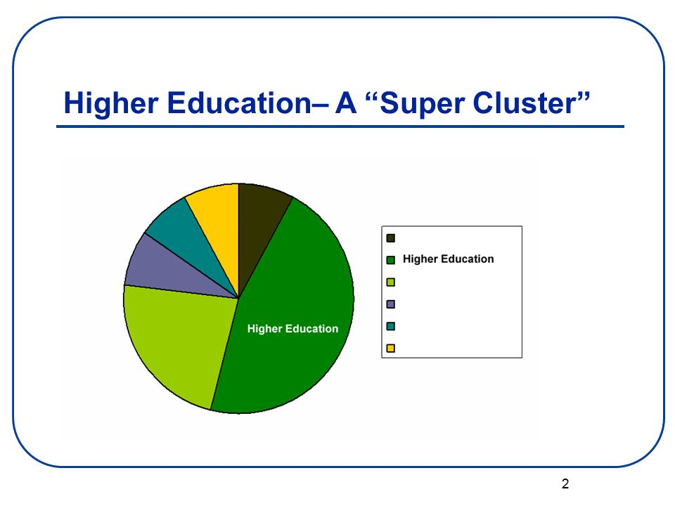 2 Higher Education– A Super Cluster
