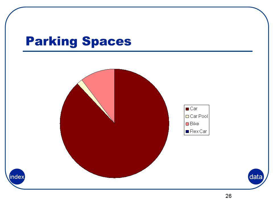 26 Parking Spaces data index