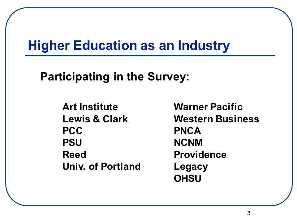 24 Students as Economic Contributors data index