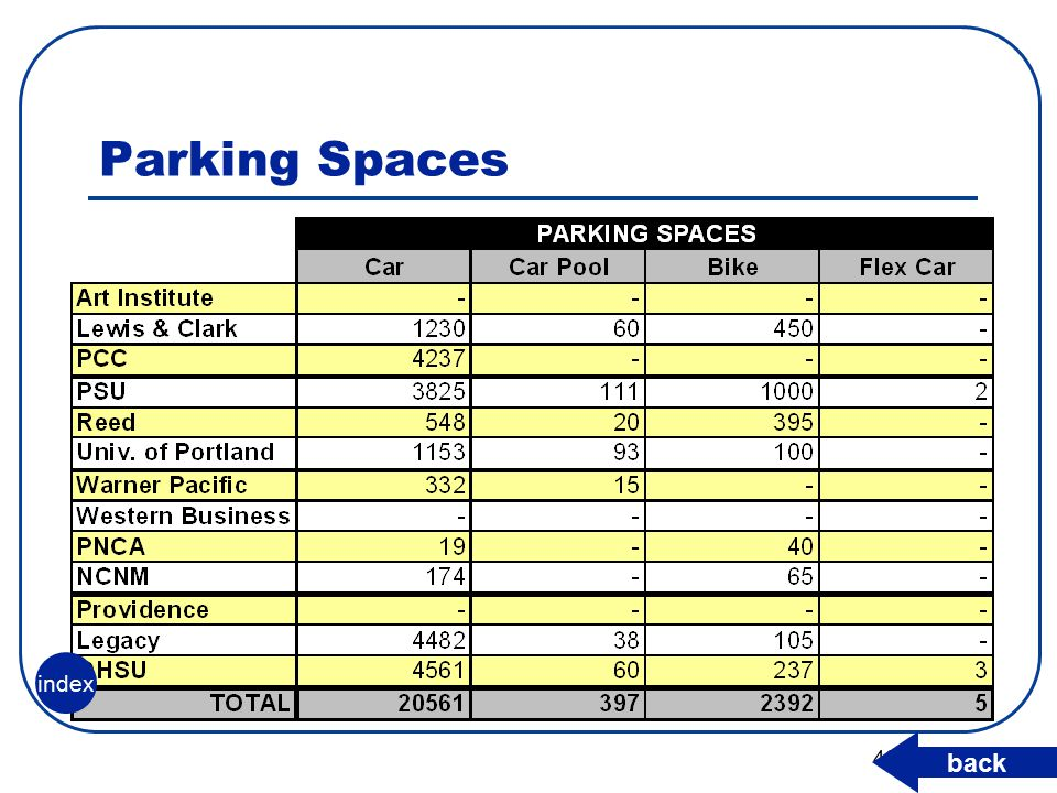 46 Parking Spaces back index