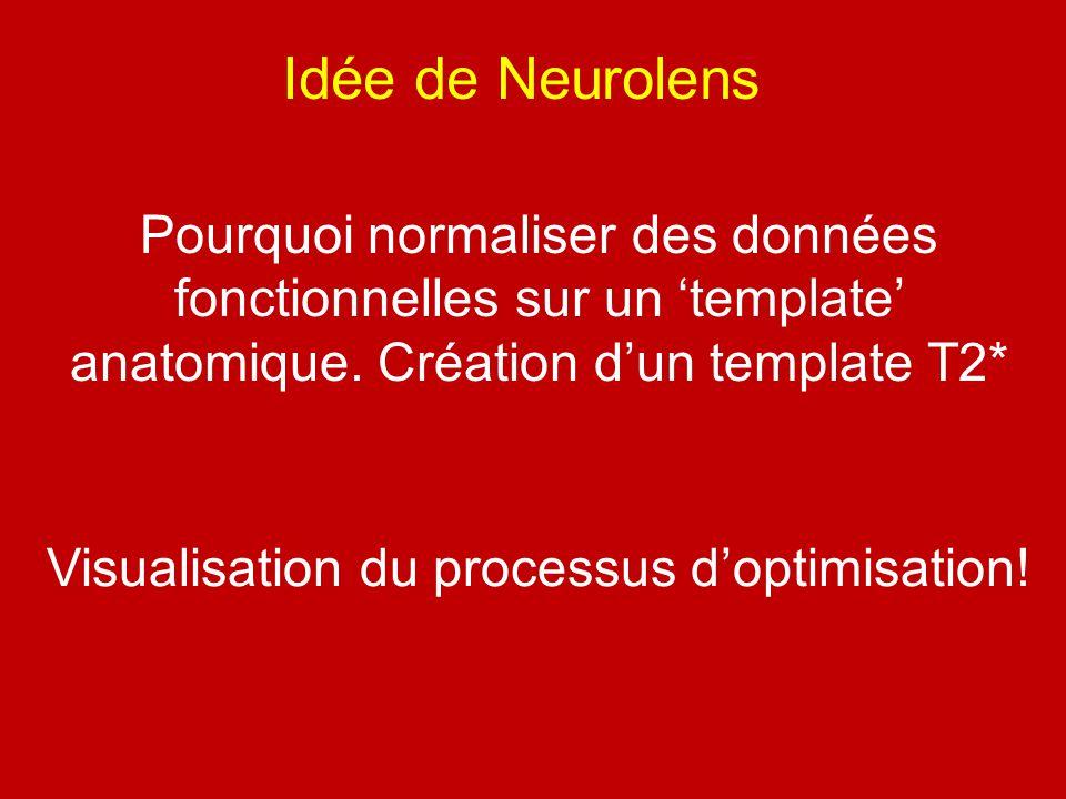 Idée de Neurolens Pourquoi normaliser des données fonctionnelles sur un 'template' anatomique. Création d'un template T2* Visualisation du processus d