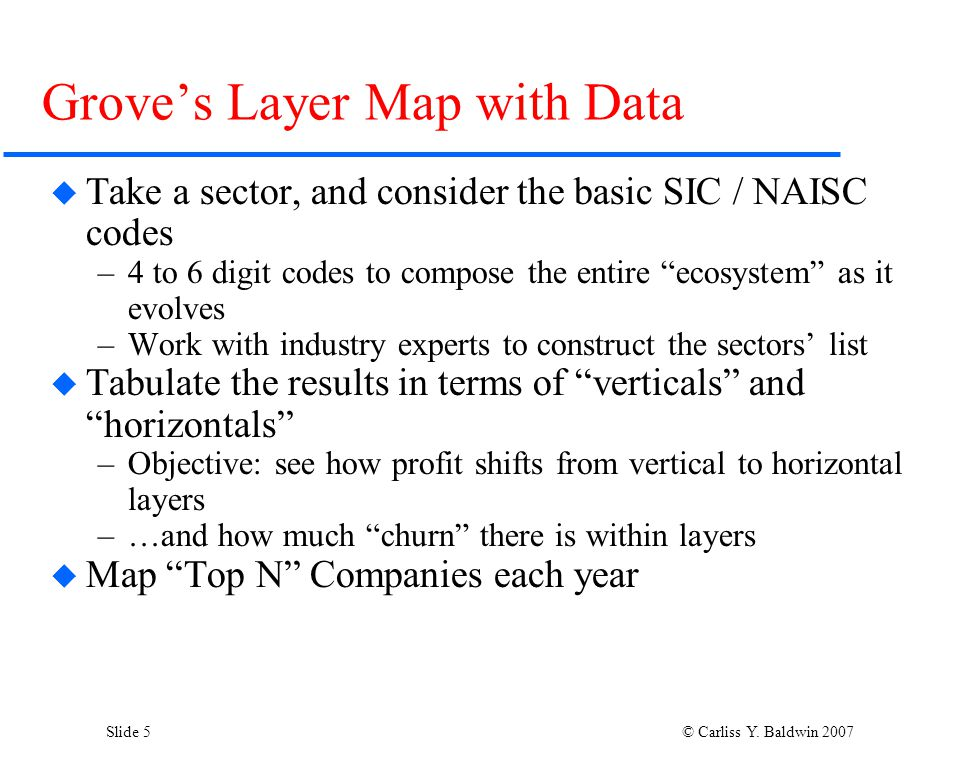 Slide 5 © Carliss Y. Baldwin 2007 Grove's Layer Map with Data  Take a sector, and consider the basic SIC / NAISC codes –4 to 6 digit codes to compose